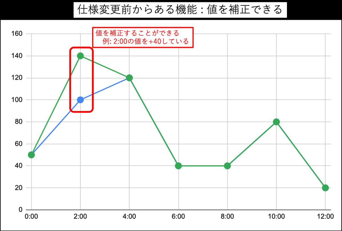 f:id:yoshitake_1201:20200927022440p:plain