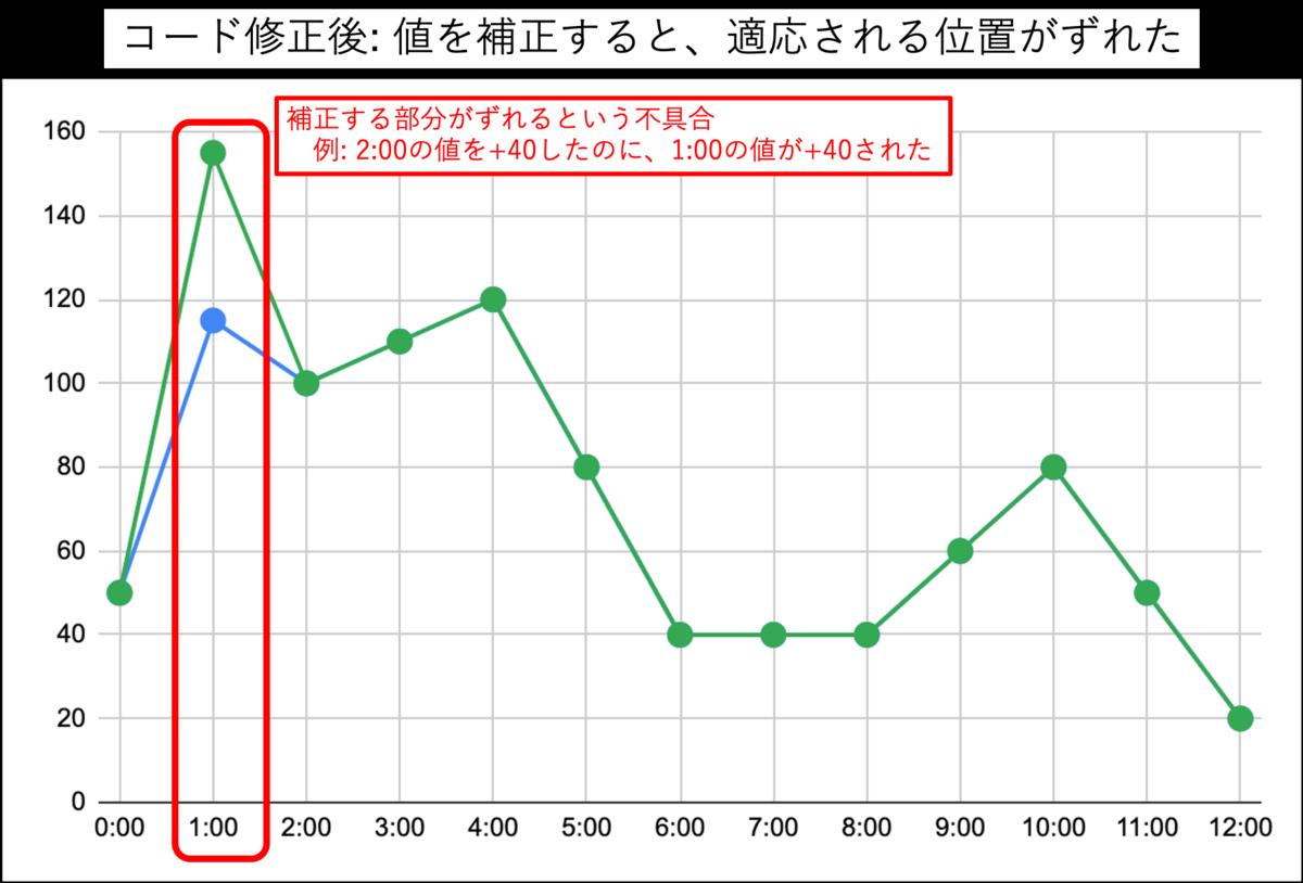 f:id:yoshitake_1201:20200927022530p:plain