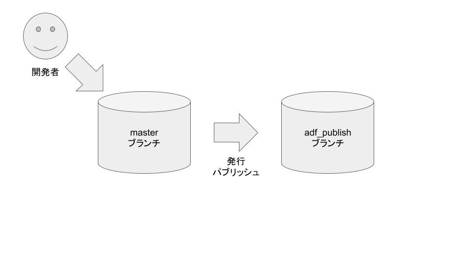 f:id:yoshitaku_jp:20210822180235p:plain