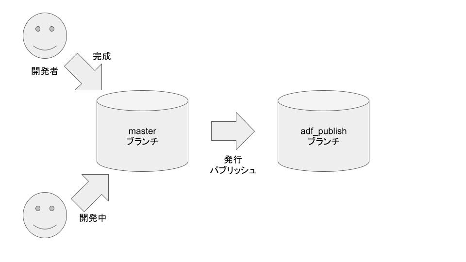 f:id:yoshitaku_jp:20210822182415p:plain
