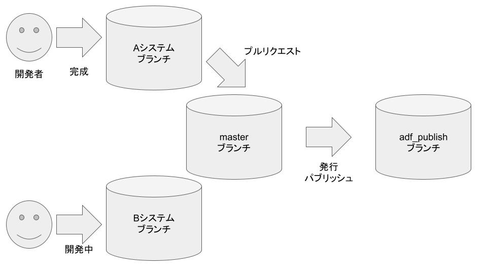 f:id:yoshitaku_jp:20210822183229p:plain