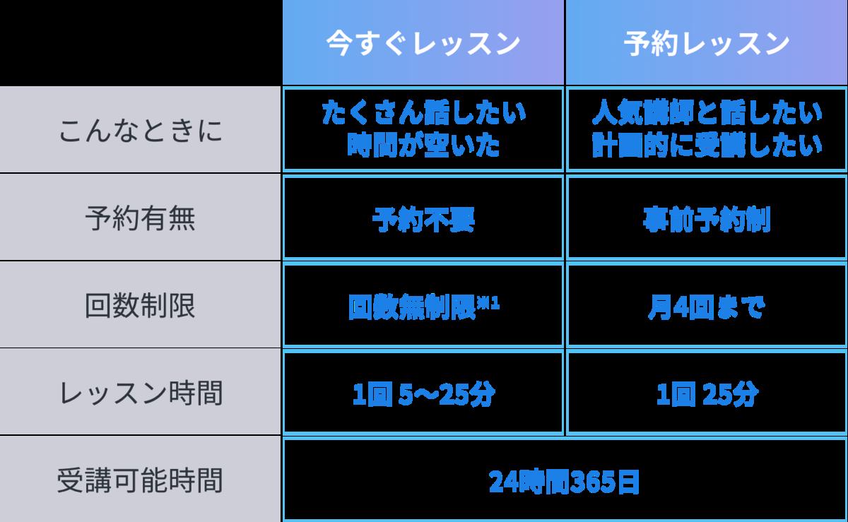 f:id:yoshitarousyukatu:20210710202847p:plain