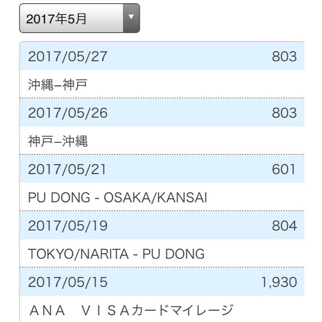 f:id:yoshito1123:20170528231218j:image