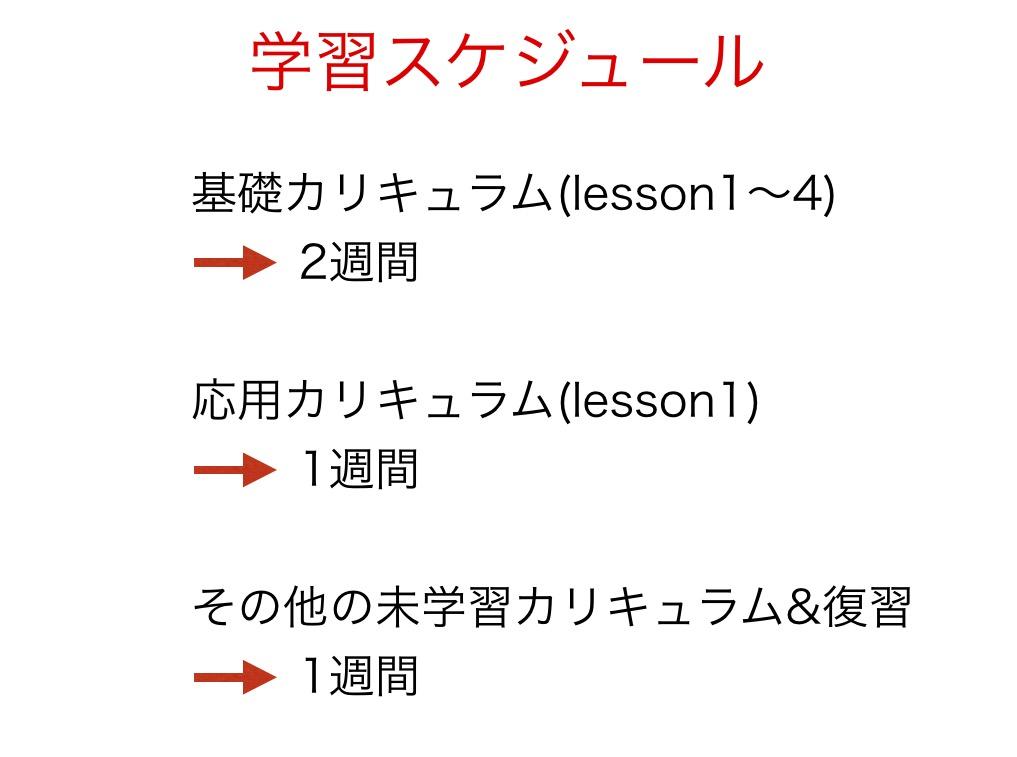 f:id:yoshitokamizato:20160613205429j:plain