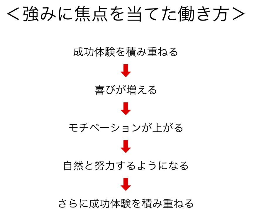 f:id:yoshitokamizato:20160626130310j:plain