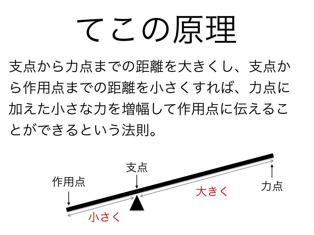 f:id:yoshitokamizato:20160707212342j:plain