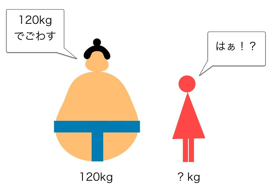 f:id:yoshitokamizato:20160707215347j:plain