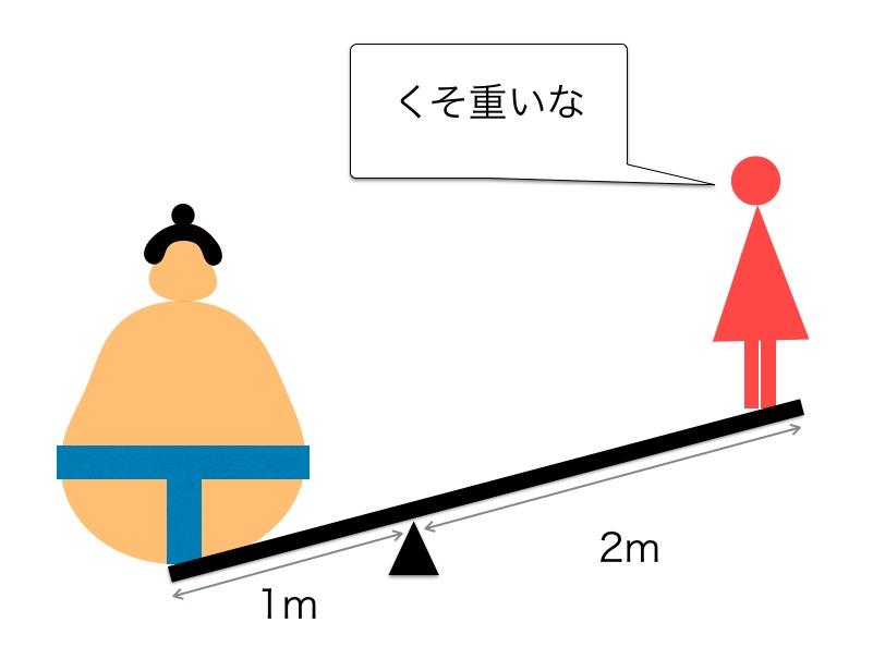 f:id:yoshitokamizato:20160707215852j:plain