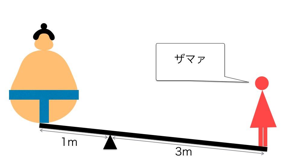 f:id:yoshitokamizato:20160707220147j:plain