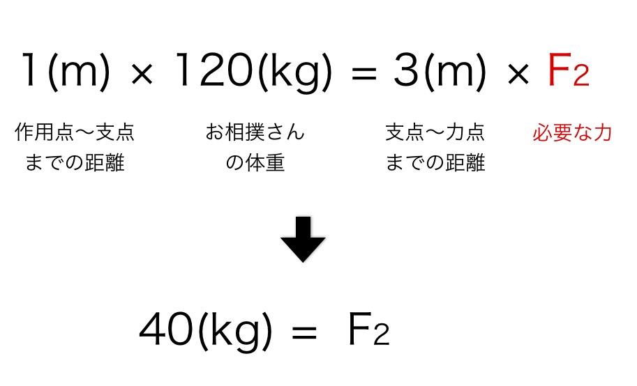 f:id:yoshitokamizato:20160708063816j:plain