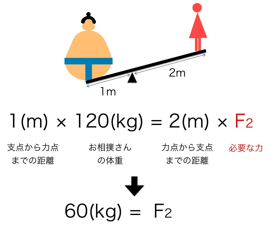 f:id:yoshitokamizato:20160708064530j:plain