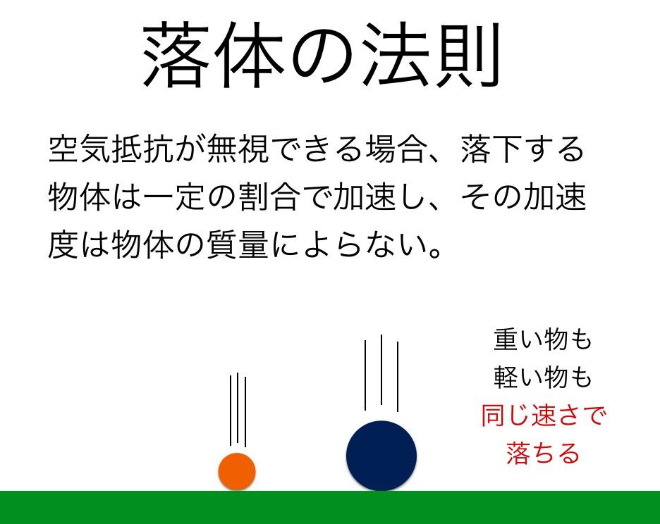 f:id:yoshitokamizato:20160708202655j:plain