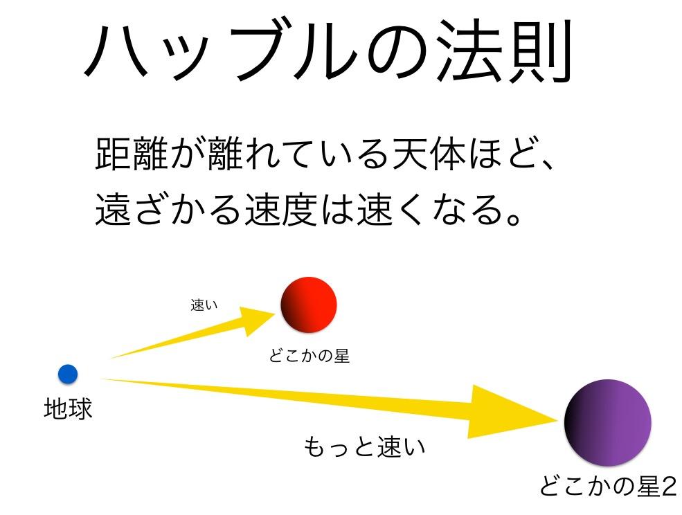 f:id:yoshitokamizato:20160708203352j:plain