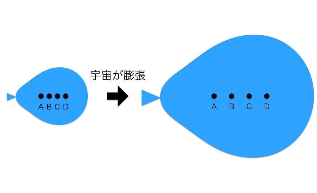 f:id:yoshitokamizato:20160708212539j:plain