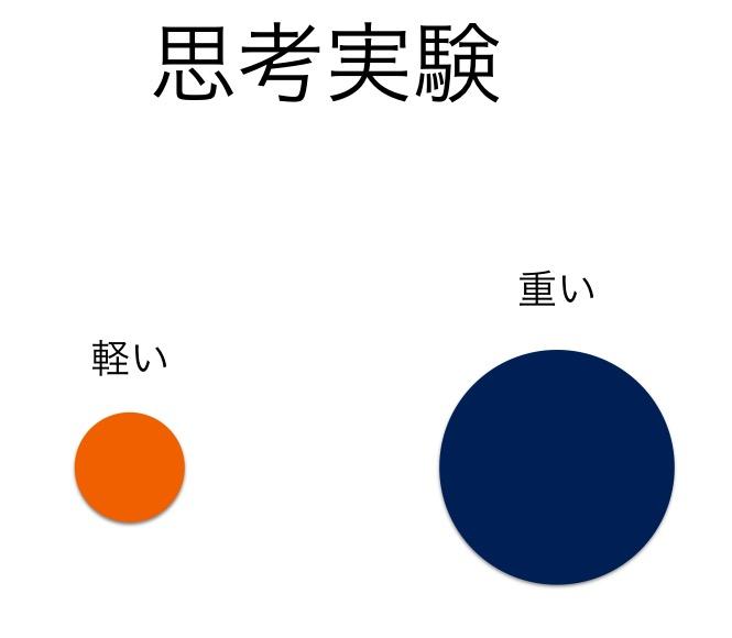 f:id:yoshitokamizato:20160709090159j:plain