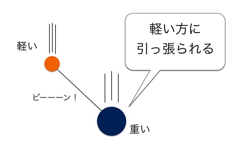 f:id:yoshitokamizato:20160709091532j:plain