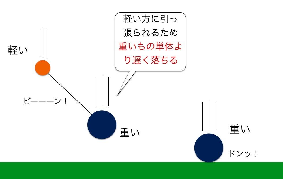 f:id:yoshitokamizato:20160709091940j:plain