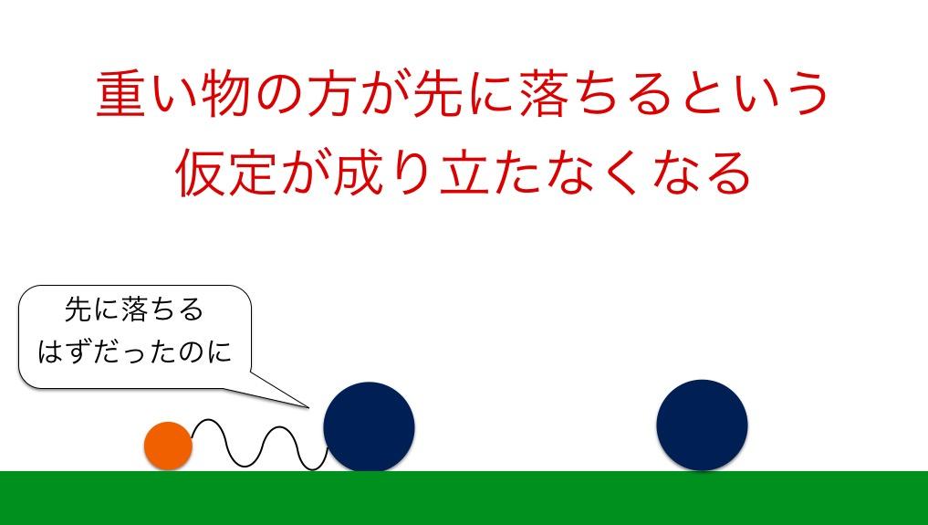 f:id:yoshitokamizato:20160709092415j:plain