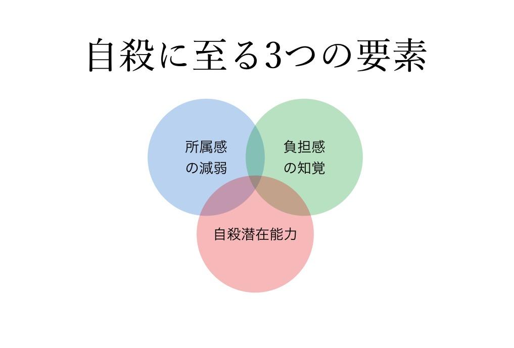 f:id:yoshitokamizato:20160803205725j:plain