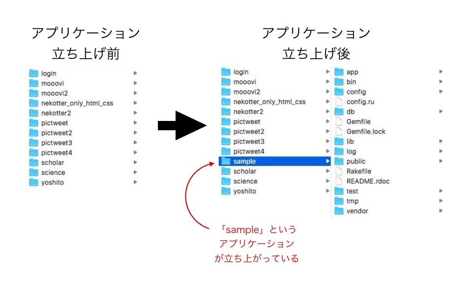 f:id:yoshitokamizato:20160905215043j:plain
