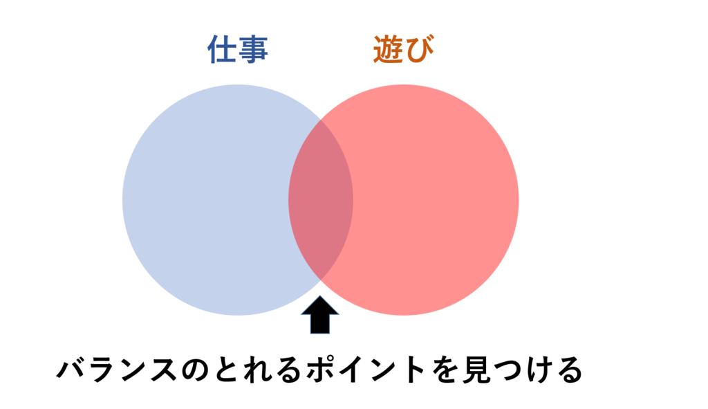 f:id:yoshitokamizato:20161212201839p:plain
