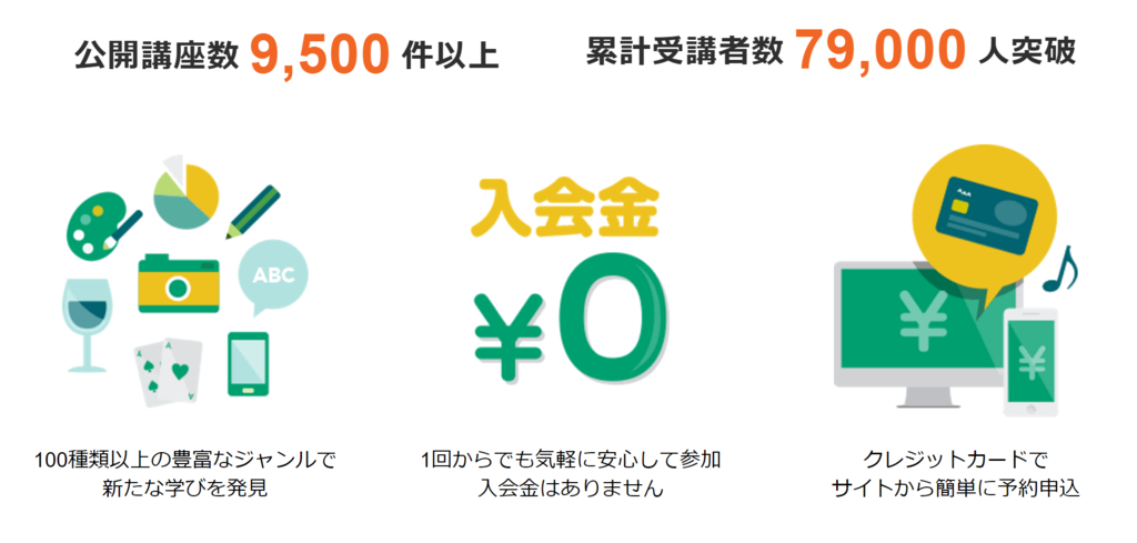 f:id:yoshitokamizato:20161218160912p:plain