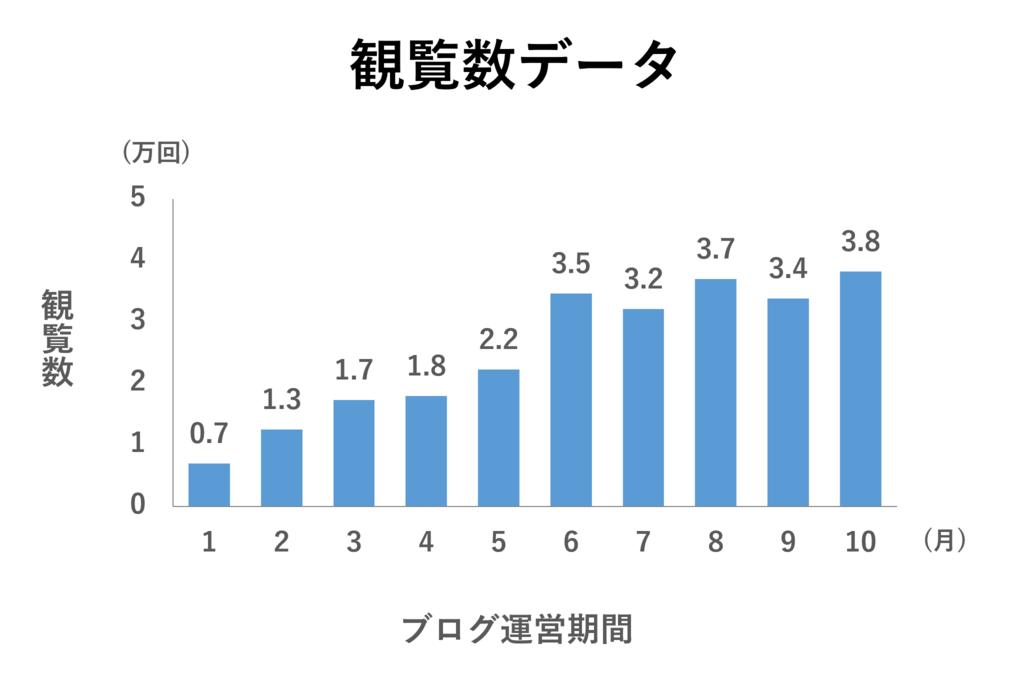 f:id:yoshitokamizato:20170104210141p:plain