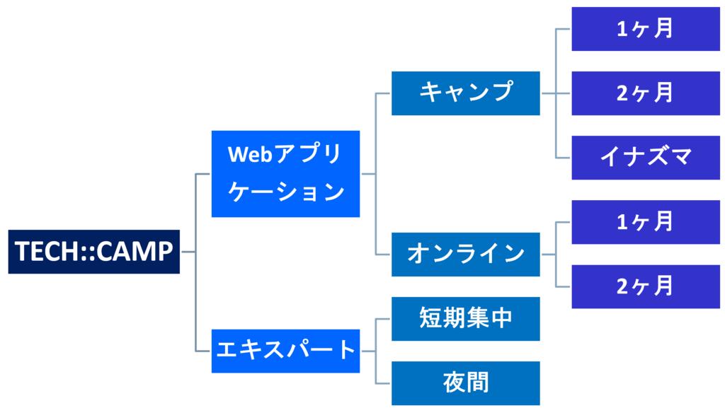 f:id:yoshitokamizato:20170109095126p:plain
