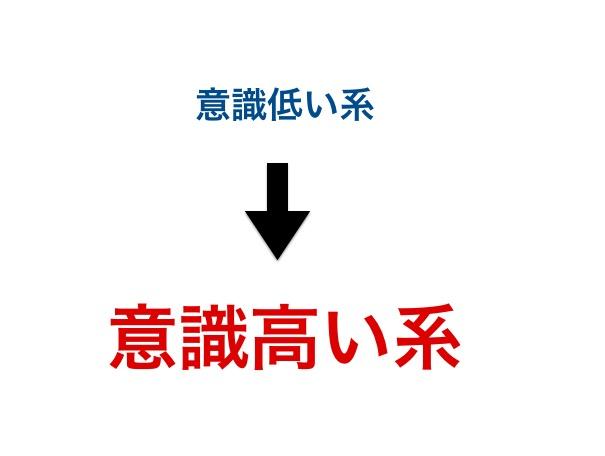 f:id:yoshitokamizato:20170110233038j:plain