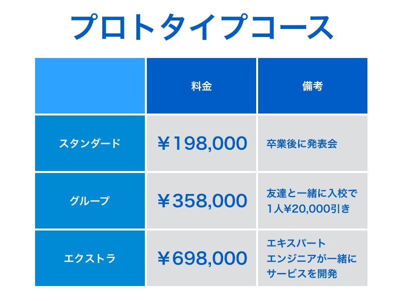 f:id:yoshitokamizato:20170122175304j:plain