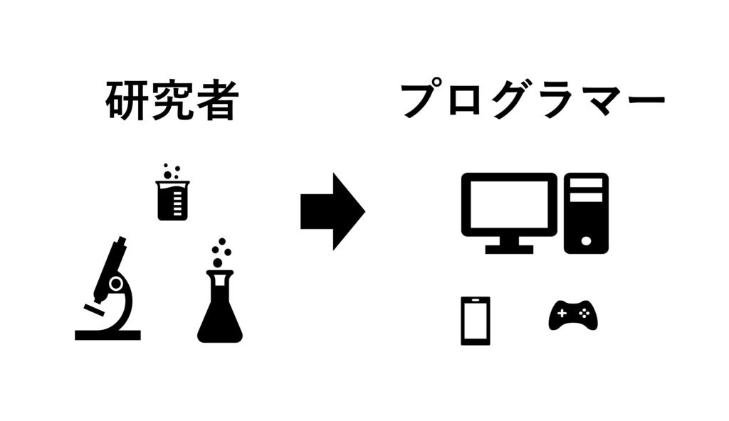 f:id:yoshitokamizato:20170207215643p:plain