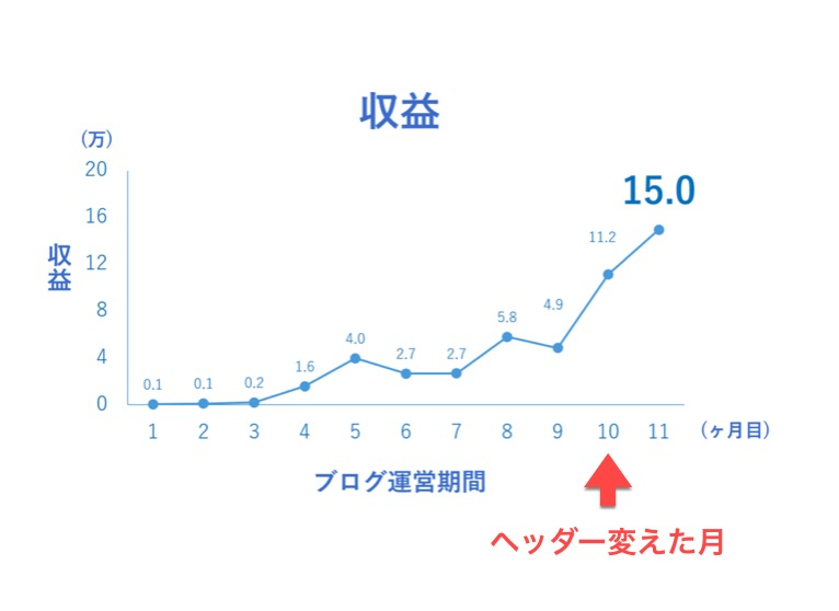 f:id:yoshitokamizato:20170210084155j:plain