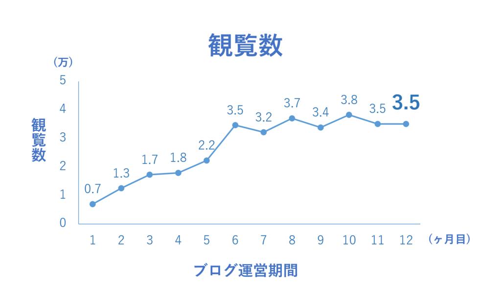 f:id:yoshitokamizato:20170305205547p:plain