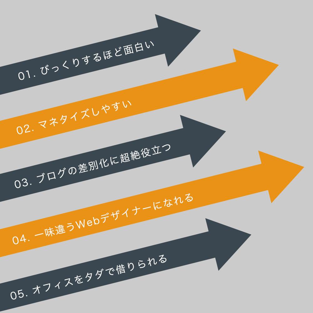 f:id:yoshitokamizato:20170605235532j:plain