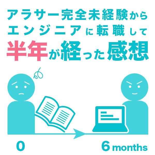 f:id:yoshitokamizato:20171105231721j:plain