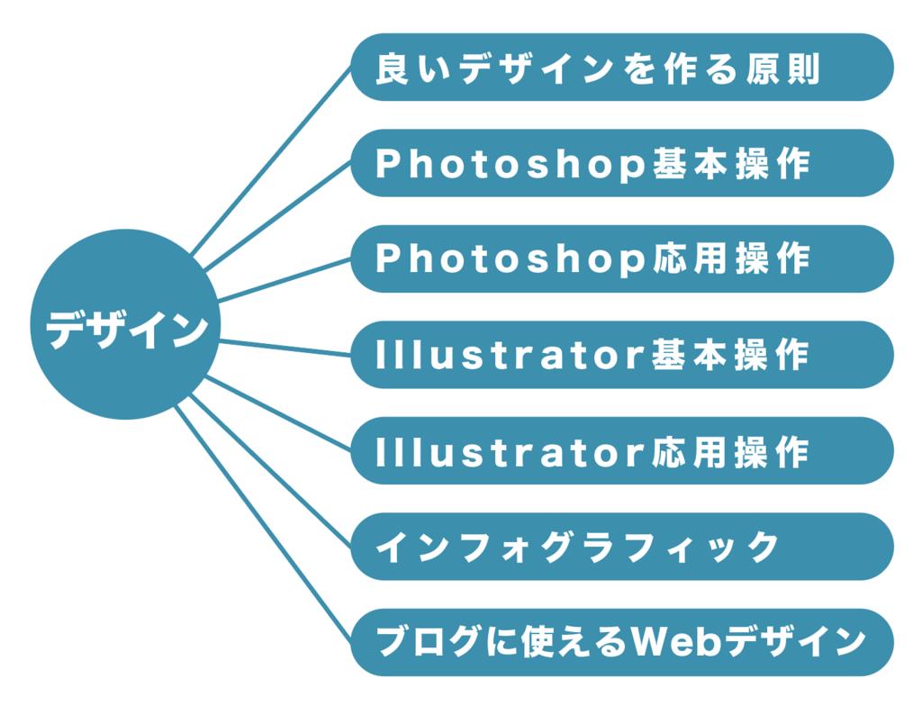 f:id:yoshitokamizato:20171112181655p:plain