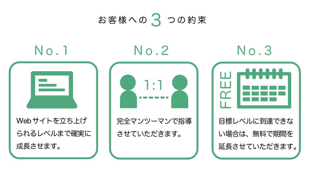f:id:yoshitokamizato:20171117002838p:plain