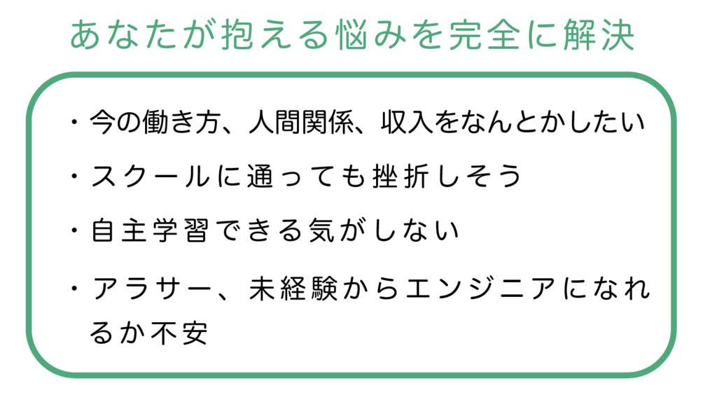 f:id:yoshitokamizato:20171117005740p:plain