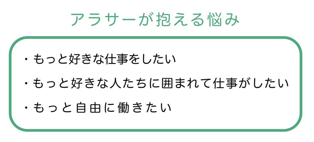 f:id:yoshitokamizato:20171117111020p:plain