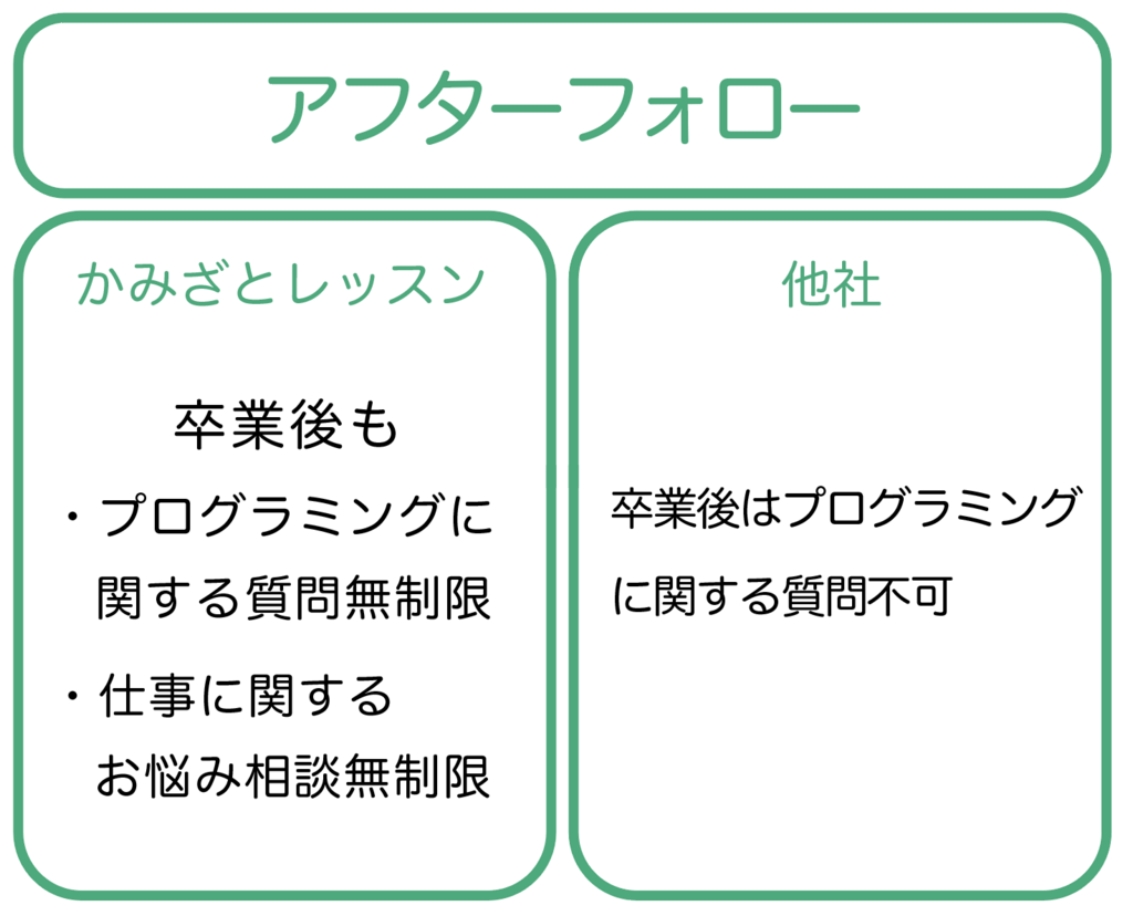 f:id:yoshitokamizato:20171117115302p:plain