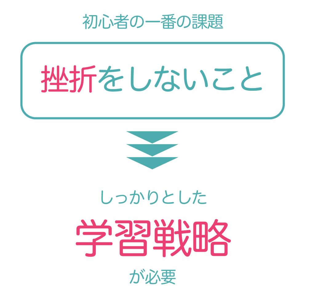 f:id:yoshitokamizato:20171119185405p:plain