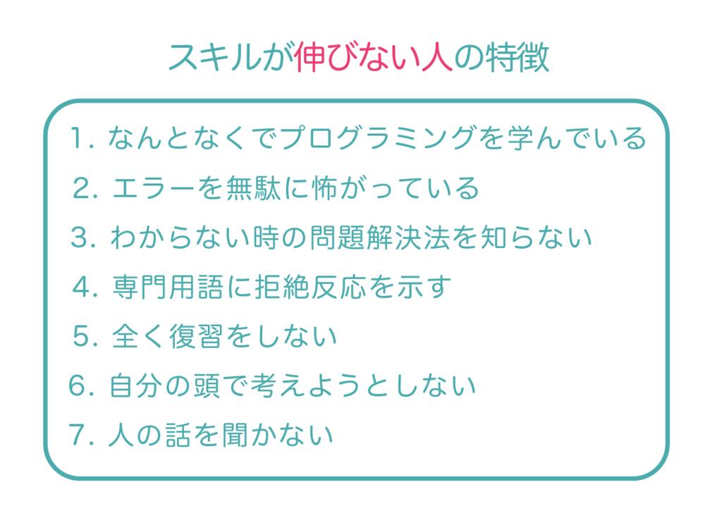 f:id:yoshitokamizato:20171119185914p:plain