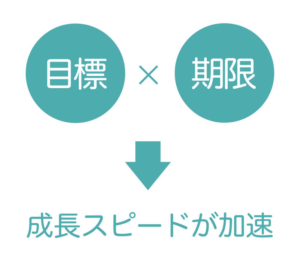 f:id:yoshitokamizato:20171119190117p:plain