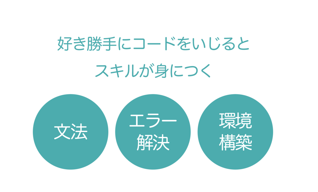 f:id:yoshitokamizato:20171119191722p:plain