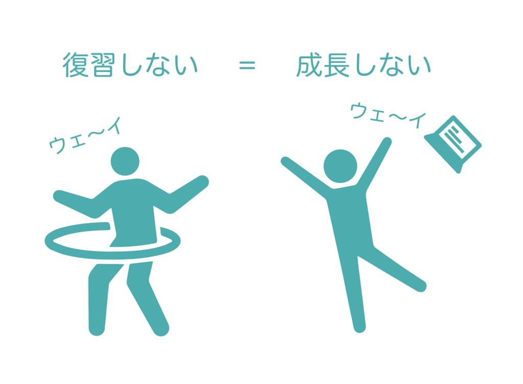 f:id:yoshitokamizato:20171119194844p:plain
