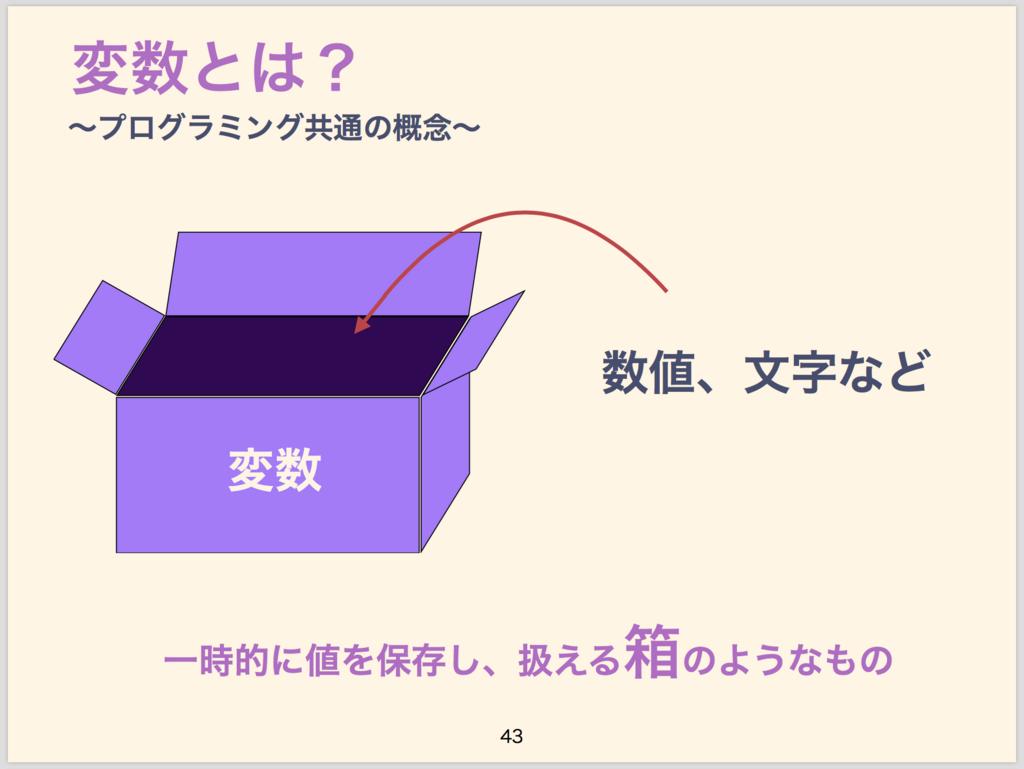f:id:yoshitokamizato:20171227221943p:plain