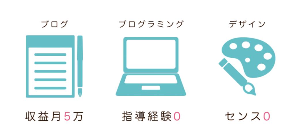 f:id:yoshitokamizato:20180107143135p:plain