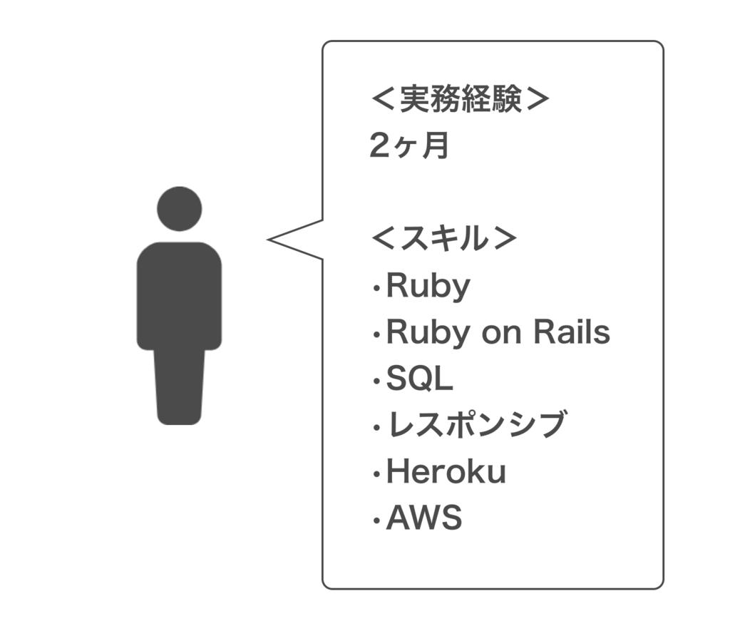 f:id:yoshitokamizato:20180627200644p:plain