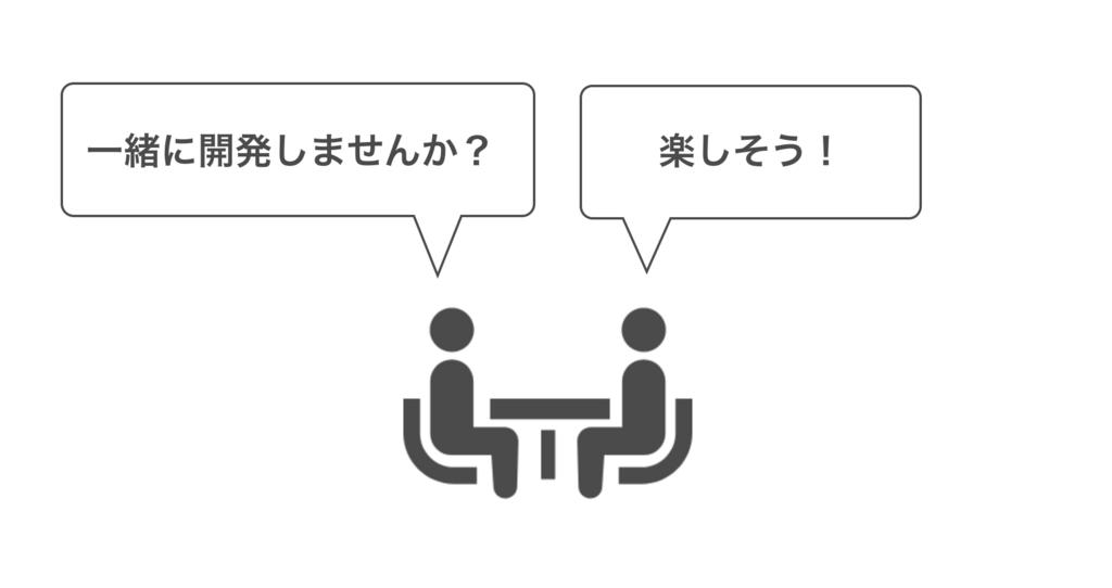 f:id:yoshitokamizato:20180627201051p:plain