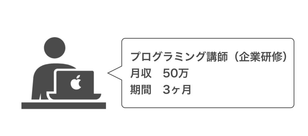 f:id:yoshitokamizato:20180627201222p:plain